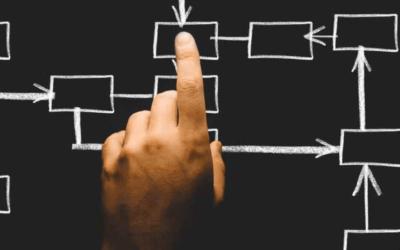 Explaining The Nextenture Technology Stack